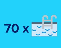 Karrewiet: 180 miljoen liter drinkwater lekt weg